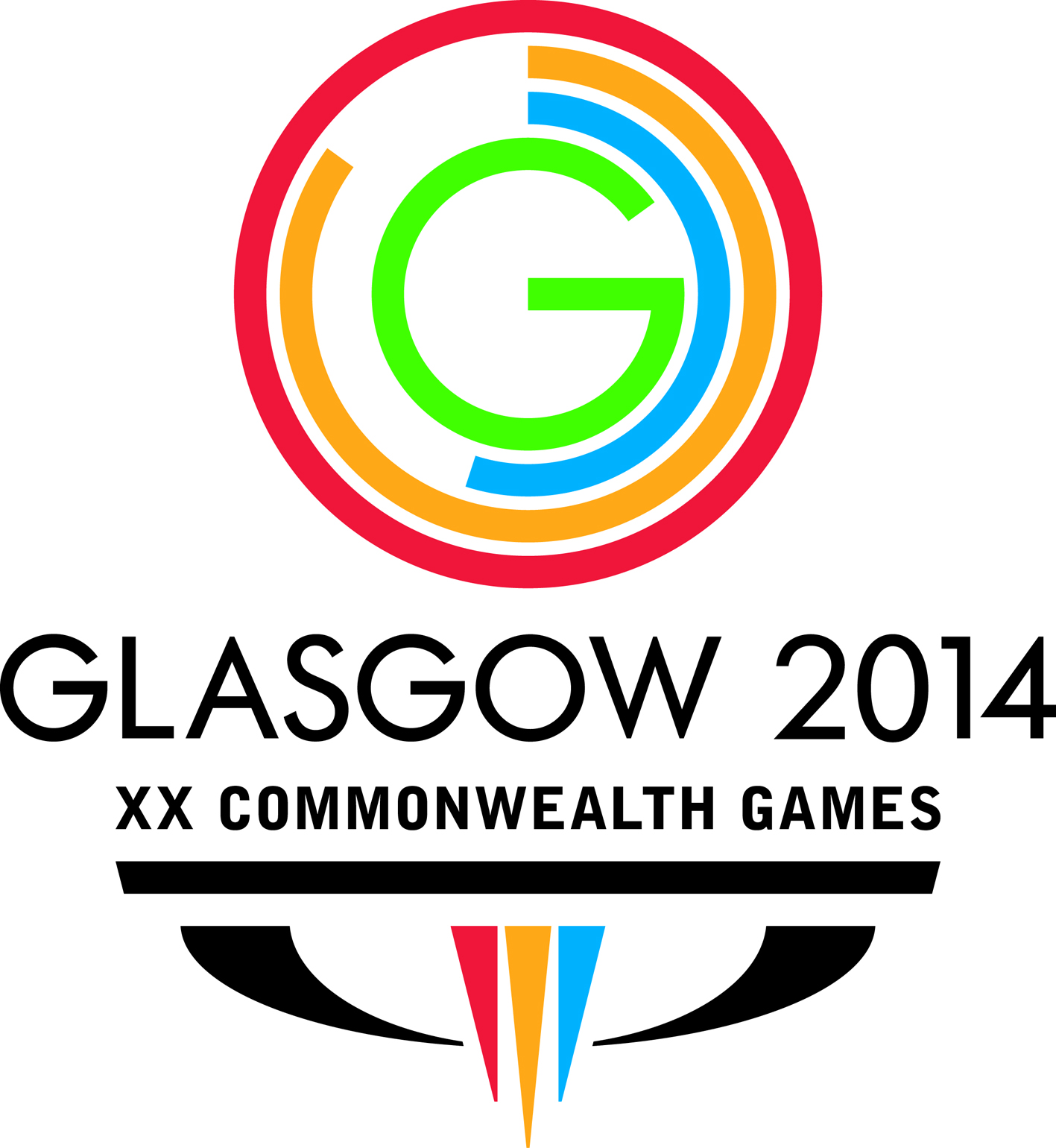 Where Is The Commonwealth Games Being Held In 2014 | pokerwebfiles